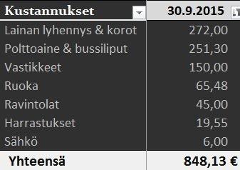 Kustannukset_9_2015-pohatta