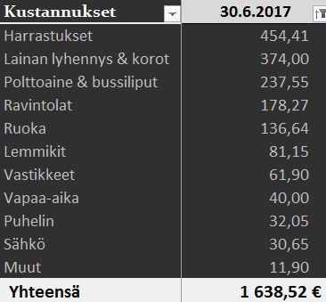 Kustannukset_06_2017